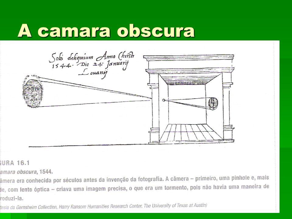 Evolução da camara obscura Em 1544, o mecanismo foi descrito por Giovani Battista della Porta, em seu livro Magia Naturallis Em 1544, o mecanismo foi descrito por Giovani Battista della Porta, em seu livro Magia Naturallis Na Renascença, ela era usada por artistas para traçarem a perspectiva de quadros.