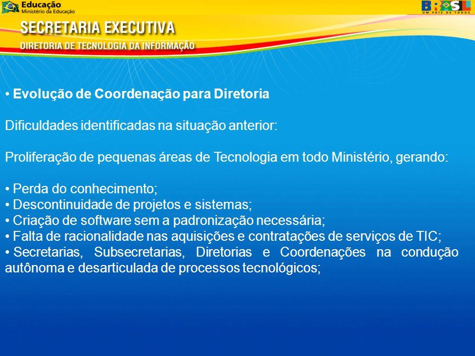Evolução de Coordenação para Diretoria Dificuldades identificadas na situação anterior: Proliferação de pequenas áreas de Tecnologia em todo Ministéri