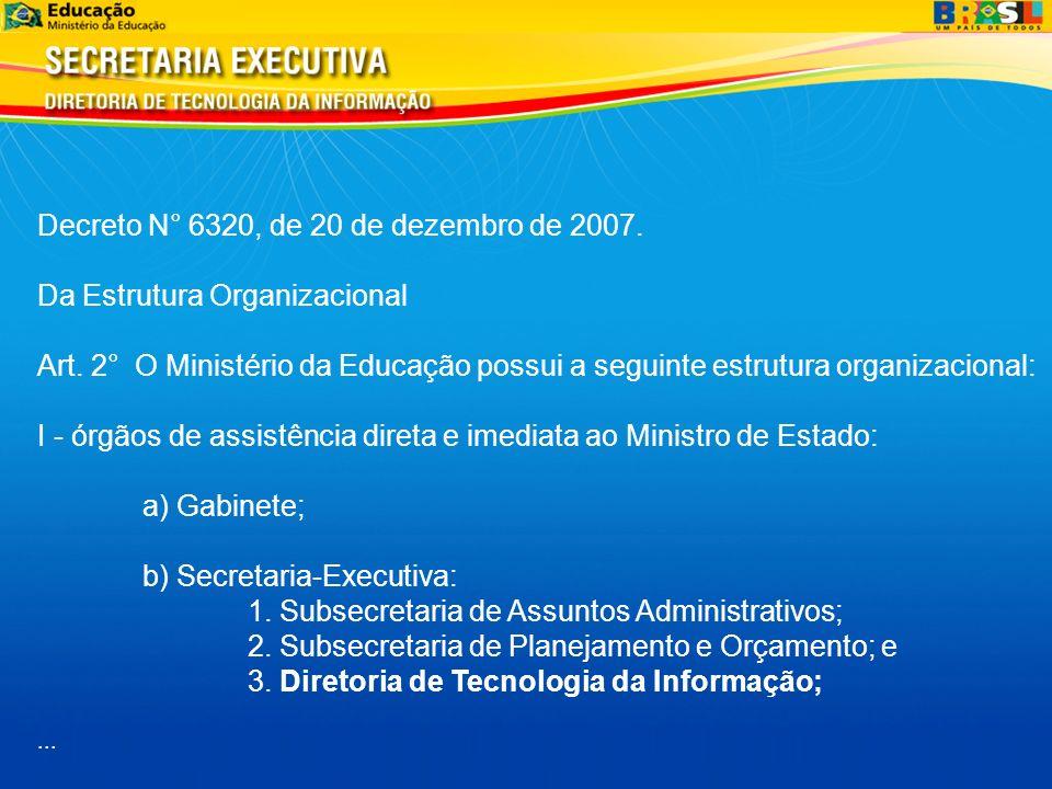 Decreto N° 6320, de 20 de dezembro de 2007. Da Estrutura Organizacional Art. 2° O Ministério da Educação possui a seguinte estrutura organizacional: I