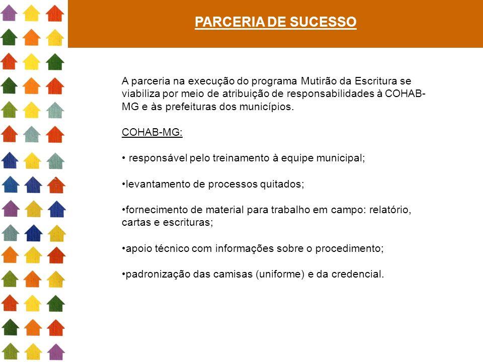 PARCERIA DE SUCESSO A parceria na execução do programa Mutirão da Escritura se viabiliza por meio de atribuição de responsabilidades à COHAB- MG e às