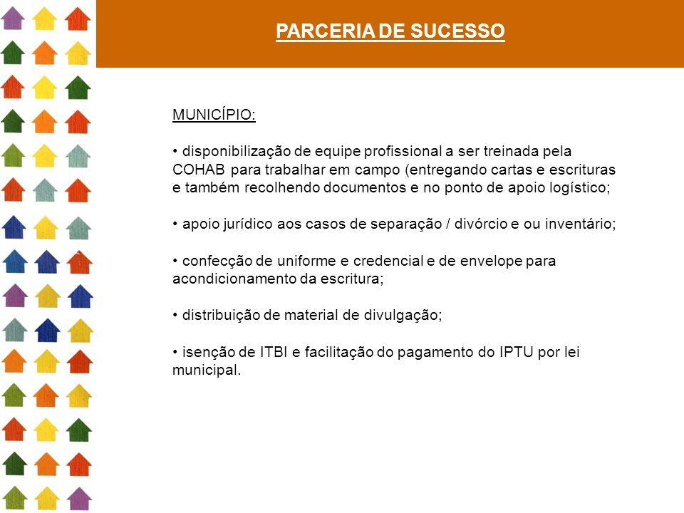 PARCERIA DE SUCESSO MUNICÍPIO: disponibilização de equipe profissional a ser treinada pela COHAB para trabalhar em campo (entregando cartas e escritur