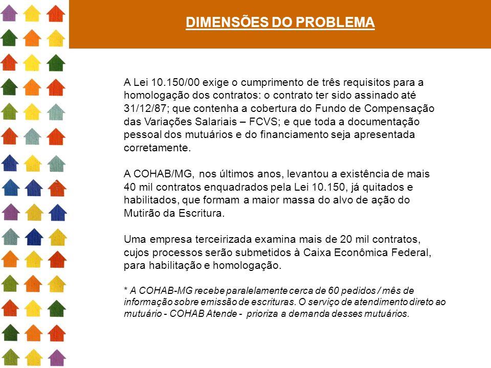 DIMENSÕES DO PROBLEMA A Lei 10.150/00 exige o cumprimento de três requisitos para a homologação dos contratos: o contrato ter sido assinado até 31/12/