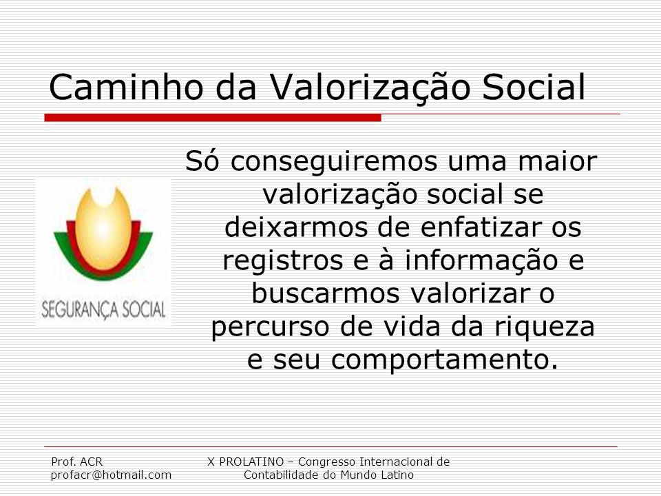 Prof. ACR profacr@hotmail.com X PROLATINO – Congresso Internacional de Contabilidade do Mundo Latino Caminho da Valorização Social Só conseguiremos um