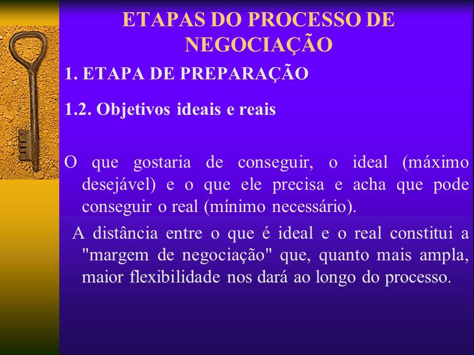 ETAPAS DO PROCESSO DE NEGOCIAÇÃO 1. ETAPA DE PREPARAÇÃO 1.2. Objetivos ideais e reais O que gostaria de conseguir, o ideal (máximo desejável) e o que
