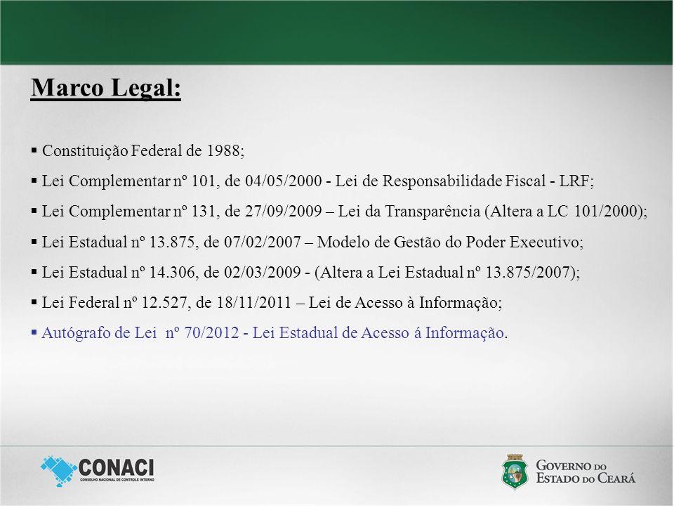 Marco Legal: Constituição Federal de 1988; Lei Complementar nº 101, de 04/05/2000 - Lei de Responsabilidade Fiscal - LRF; Lei Complementar nº 131, de