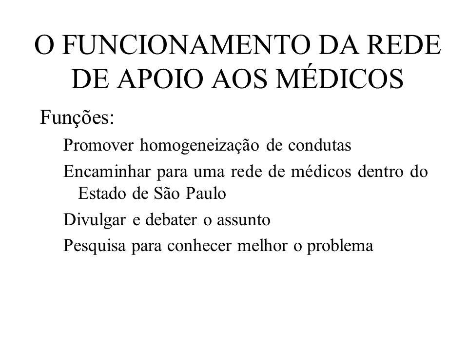 O FUNCIONAMENTO DA REDE DE APOIO AOS MÉDICOS Funções: Promover homogeneização de condutas Encaminhar para uma rede de médicos dentro do Estado de São