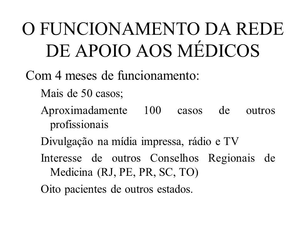 O FUNCIONAMENTO DA REDE DE APOIO AOS MÉDICOS Com 4 meses de funcionamento: Mais de 50 casos; Aproximadamente 100 casos de outros profissionais Divulga
