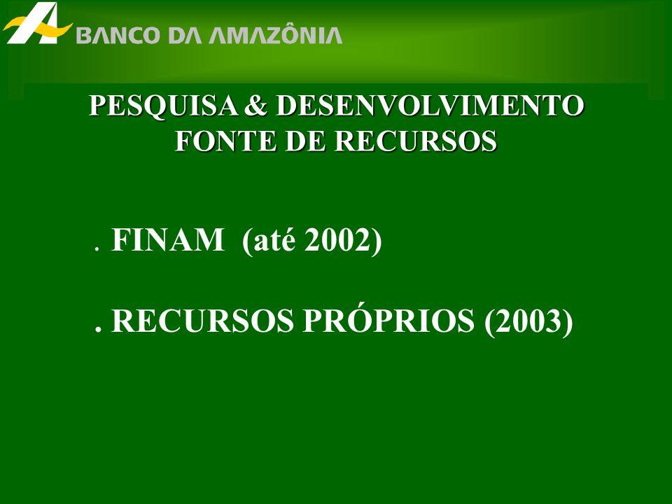 PESQUISA & DESENVOLVIMENTO FONTE DE RECURSOS. FINAM (até 2002). RECURSOS PRÓPRIOS (2003)