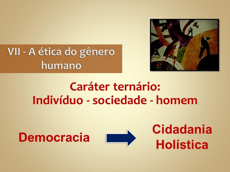 Caráter ternário: Indivíduo - sociedade - homem Democracia Cidadania Holística
