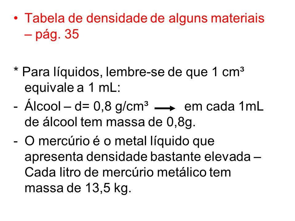Tabela de densidade de alguns materiais – pág. 35 * Para líquidos, lembre-se de que 1 cm³ equivale a 1 mL: -Álcool – d= 0,8 g/cm³ em cada 1mL de álcoo