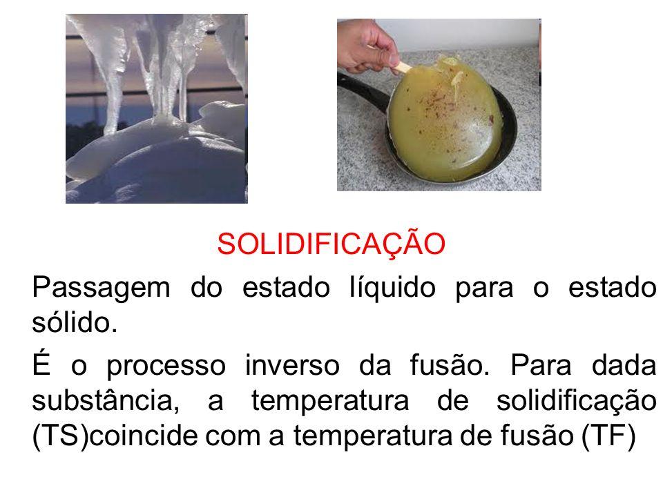 SOLIDIFICAÇÃO Passagem do estado líquido para o estado sólido. É o processo inverso da fusão. Para dada substância, a temperatura de solidificação (TS