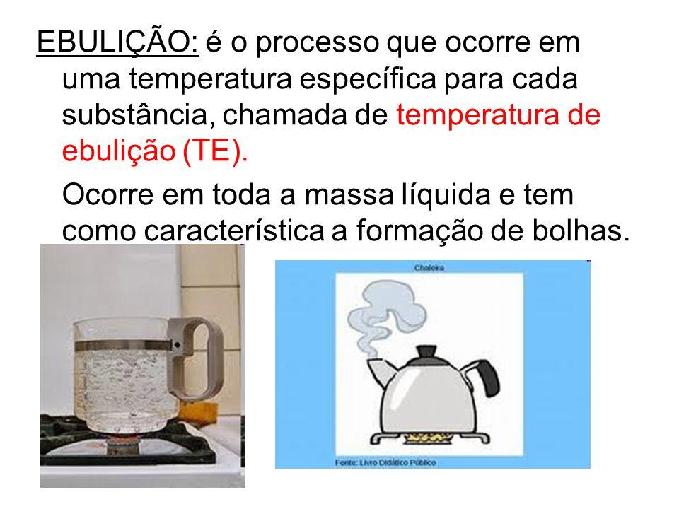 EBULIÇÃO: é o processo que ocorre em uma temperatura específica para cada substância, chamada de temperatura de ebulição (TE). Ocorre em toda a massa