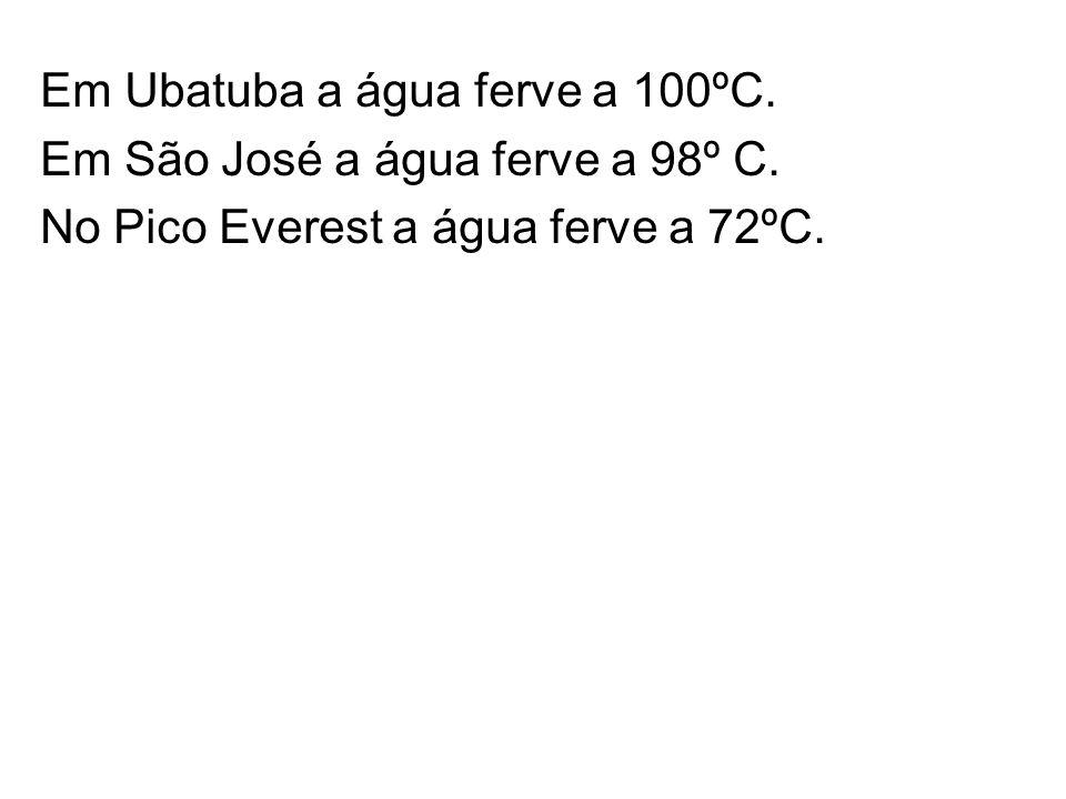 Em Ubatuba a água ferve a 100ºC. Em São José a água ferve a 98º C. No Pico Everest a água ferve a 72ºC.