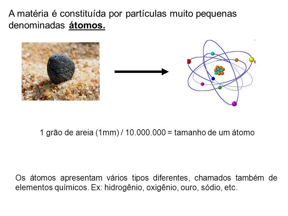 A matéria é constituída por partículas muito pequenas denominadas átomos. 1 grão de areia (1mm) / 10.000.000 = tamanho de um átomo Os átomos apresenta