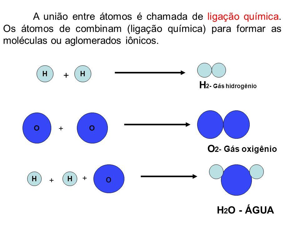 A união entre átomos é chamada de ligação química. Os átomos de combinam (ligação química) para formar as moléculas ou aglomerados iônicos. H H O O +