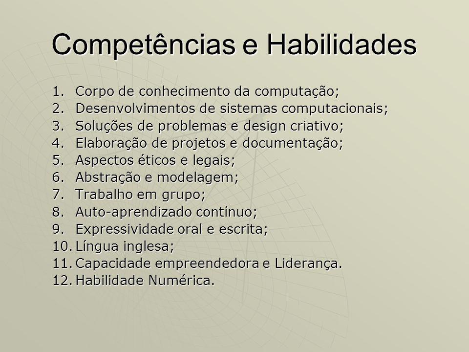 Competências e Habilidades 1.Corpo de conhecimento da computação; 2.Desenvolvimentos de sistemas computacionais; 3.Soluções de problemas e design cria