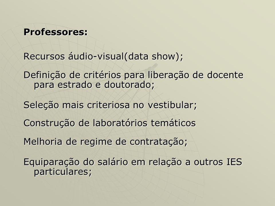 Professores: Recursos áudio-visual(data show); Definição de critérios para liberação de docente para estrado e doutorado; Seleção mais criteriosa no v