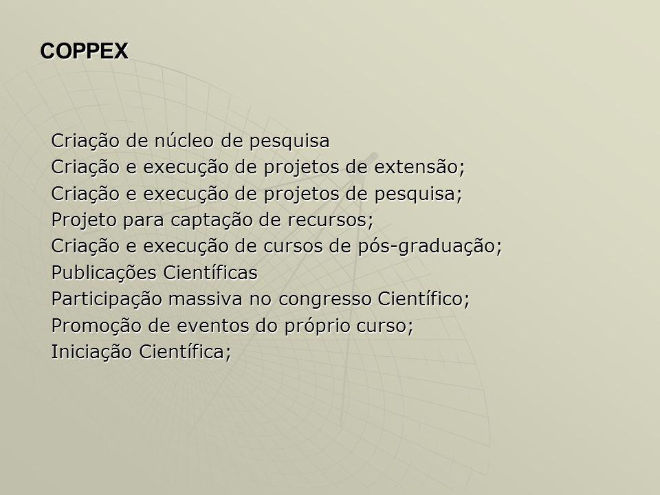COPPEX Criação de núcleo de pesquisa Criação e execução de projetos de extensão; Criação e execução de projetos de pesquisa; Projeto para captação de