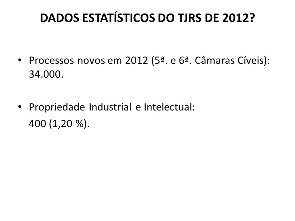 DADOS ESTATÍSTICOS DO TJRS DE 2012? Processos novos em 2012 (5ª. e 6ª. Câmaras Cíveis): 34.000. Propriedade Industrial e Intelectual: 400 (1,20 %).