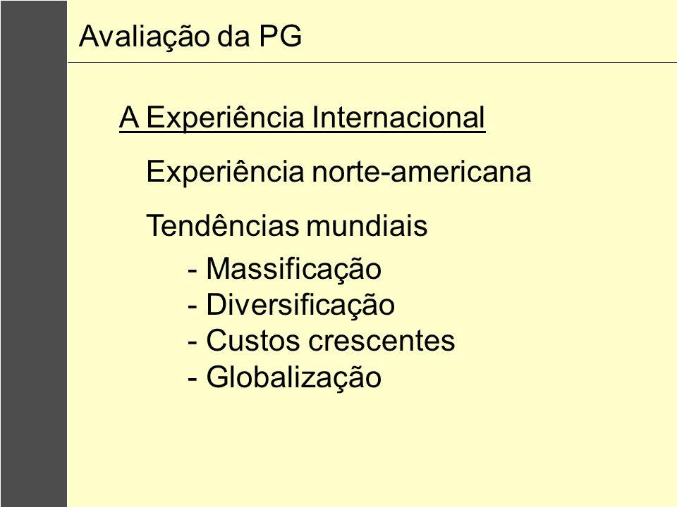 A Experiência Internacional Finalidades - Regulação e controle - Feedback para ações de melhoria - Responsabilização (transparência) - Orientação para escolhas estudantis - Equivalência internacional de títulos acadêmicos Avaliação da PG