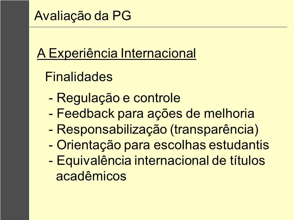A Experiência Internacional Modelo Geral - agência central - auto-avaliação institucional - visitas por pares externos - relatórios públicos - ausência de ranqeamento - financiamento não vinculado Brennan & Shah (2001); Billing (2004) Avaliação da PG