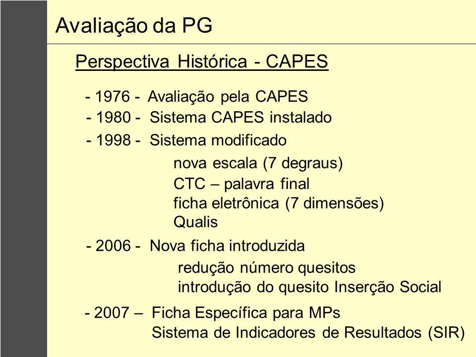 Avaliação da PG Novidades a partir de 2008 - maior uniformidade entre as áreas - classificação baseada em poucos itens - foco em perfis - aperfeiçoamento do Qualis - maior enfâse nas visitas in loco - valorização das comissões de área - comissôes específicas para MPs