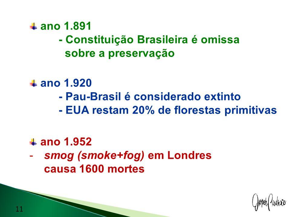 ano 1.891 - Constituição Brasileira é omissa sobre a preservação ano 1.920 - Pau-Brasil é considerado extinto - EUA restam 20% de florestas primitivas