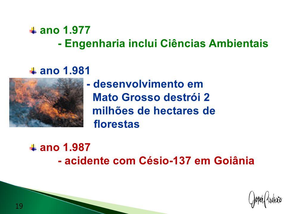 ano 1.977 - Engenharia inclui Ciências Ambientais ano 1.981 - desenvolvimento em Rondônia Mato Grosso destrói 2 milhões de hectares de florestas ano 1