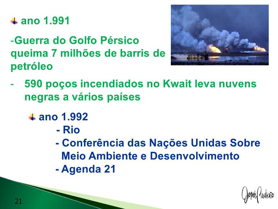 ano 1.991 -Guerra do Golfo Pérsico queima 7 milhões de barris de petróleo ano 1.992 - Rio - Conferência das Nações Unidas Sobre Meio Ambiente e Desenv