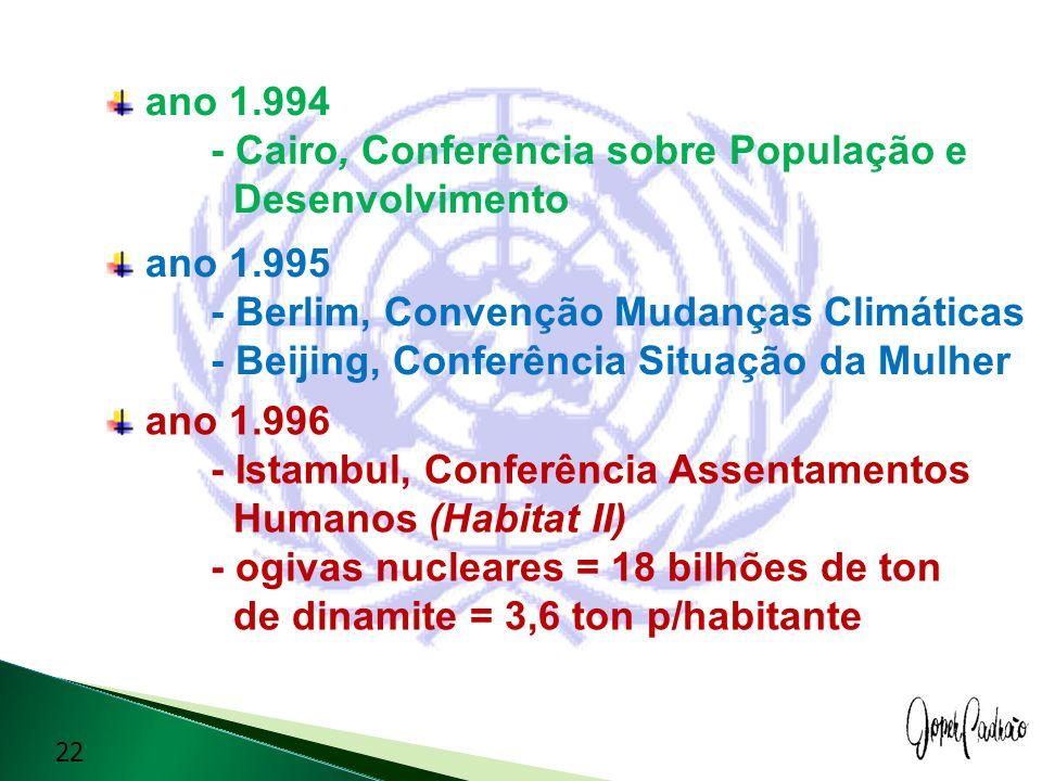 ano 1.994 - Cairo, Conferência sobre População e Desenvolvimento ano 1.995 - Berlim, Convenção Mudanças Climáticas - Beijing, Conferência Situação da