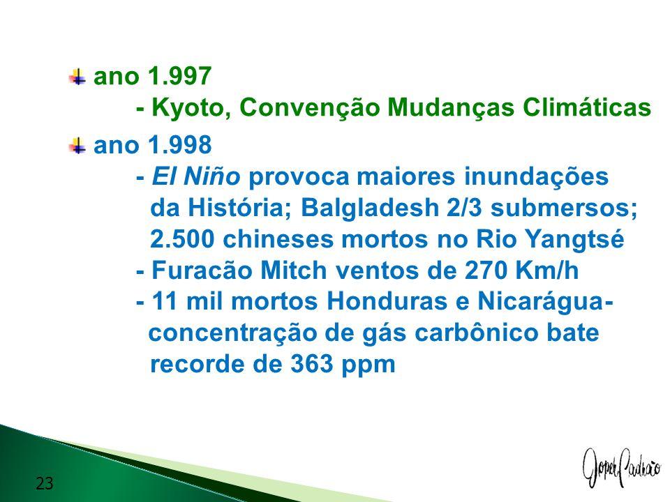 ano 1.997 - Kyoto, Convenção Mudanças Climáticas ano 1.998 - El Niño provoca maiores inundações da História; Balgladesh 2/3 submersos; 2.500 chineses