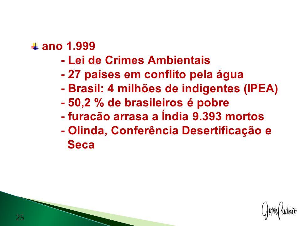 ano 1.999 - Lei de Crimes Ambientais - 27 países em conflito pela água - Brasil: 4 milhões de indigentes (IPEA) - 50,2 % de brasileiros é pobre - fura