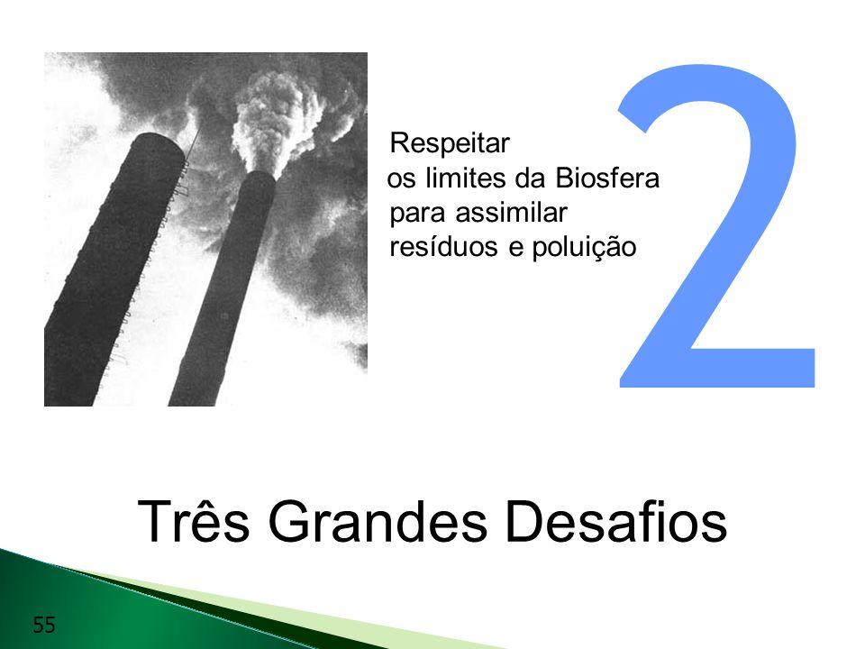 Três Grandes Desafios Respeitar os limites da Biosfera para assimilar resíduos e poluição 2 55