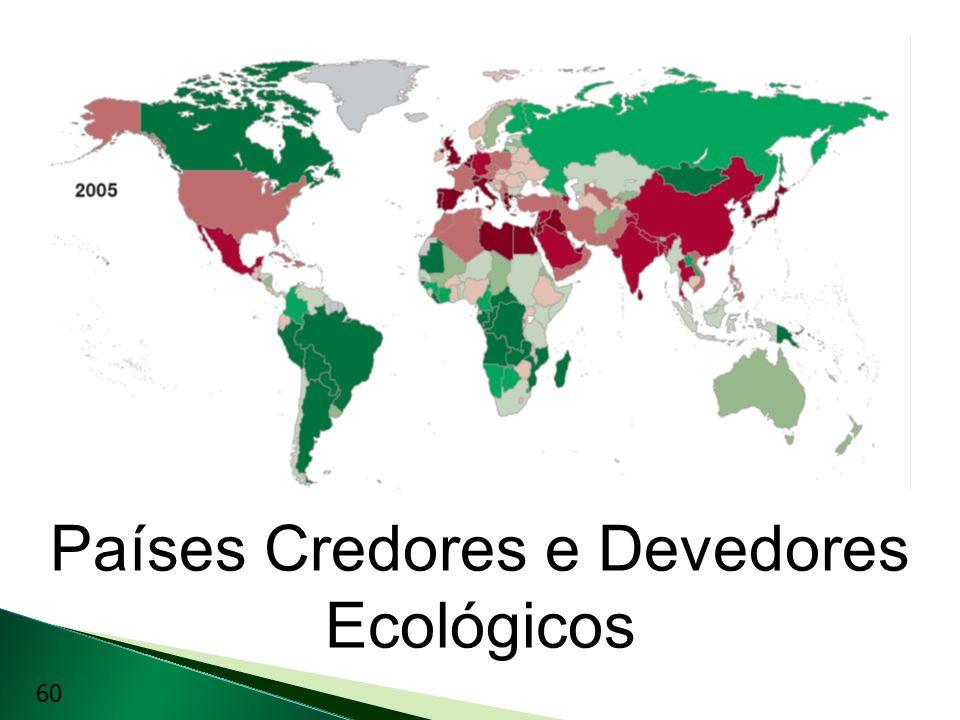 Países Credores e Devedores Ecológicos 60