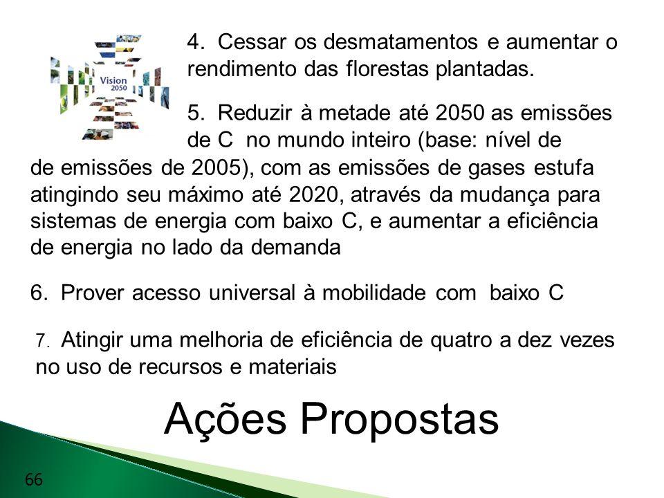 Ações Propostas 4. Cessar os desmatamentos e aumentar o rendimento das florestas plantadas. de emissões de 2005), com as emissões de gases estufa atin