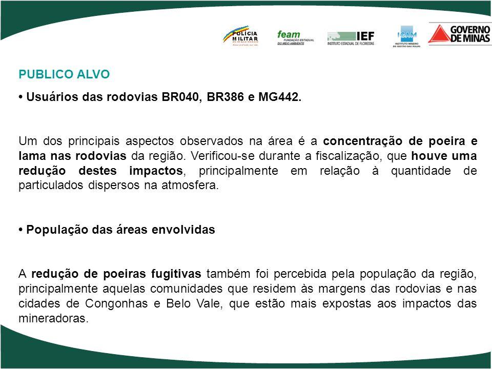 PUBLICO ALVO Usuários das rodovias BR040, BR386 e MG442. Um dos principais aspectos observados na área é a concentração de poeira e lama nas rodovias