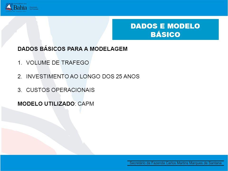 DADOS E MODELO BÁSICO DADOS BÁSICOS PARA A MODELAGEM 1.VOLUME DE TRAFEGO 2.INVESTIMENTO AO LONGO DOS 25 ANOS 3.CUSTOS OPERACIONAIS MODELO UTILIZADO: CAPM