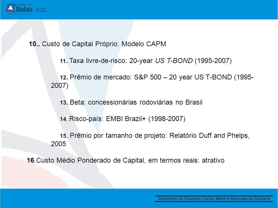 10.. Custo de Capital Próprio: Modelo CAPM 11.