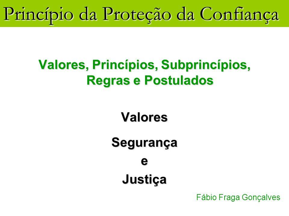 Princípio da Proteção da Confiança Fábio Fraga Gonçalves Valores, Princípios, Subprincípios, Regras e Postulados ValoresSegurançaeJustiça