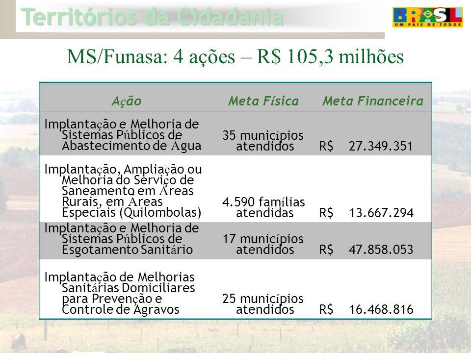 Territórios da Cidadania 15 Educação: 9 ações – R$ 576,2 milhões A ç ãoMeta F í sicaMeta Financeira Brasil Alfabetizado 154.583 alfabetizandos R$ 9.140.785 ProINFO Rural e Urbano2.699 escolas R$ 31.332.500 Constru ç ão de Escolas no Campo377 escolas R$ 327.990.000 Constru ç ão de Escolas em Comunidades Í ndigenas37 escolas constru í das R$ 13.392.000 Expansão das Institui ç ões Federais de Ensino Superior - IFES 14 institui ç ões atendidas R$ 41.896.521 ProJovem - Saberes da Terra 14.280 alunos atendidos R$ 38.500.000 PAR Quilombola/Constru ç ão e Equipamentos de Unidades Escolares24 escolas R$ 4.038.490 Programa de Implanta ç ão das Salas de Recursos Multifuncionais - Educa ç ão Especial 2.000 salas implantadas R$ 25.000.000 Expansão das Escolas T é cnicas17 escolas R$ 85.000.000
