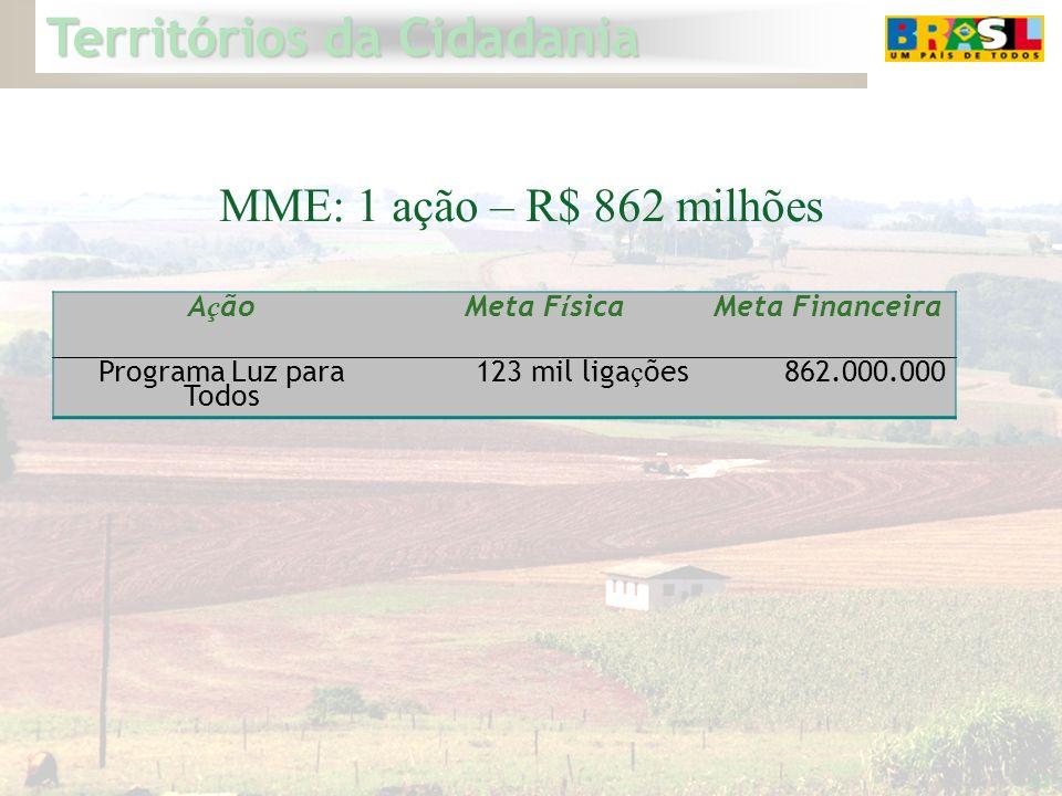 Territórios da Cidadania 22 MME: 1 ação – R$ 862 milhões A ç ãoMeta F í sica Meta Financeira Programa Luz para Todos 123 mil liga ç ões862.000.000