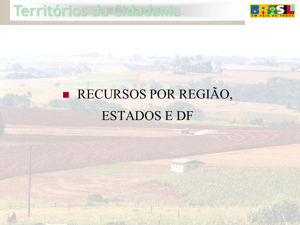 Territórios da Cidadania 24 RECURSOS POR REGIÃO, ESTADOS E DF