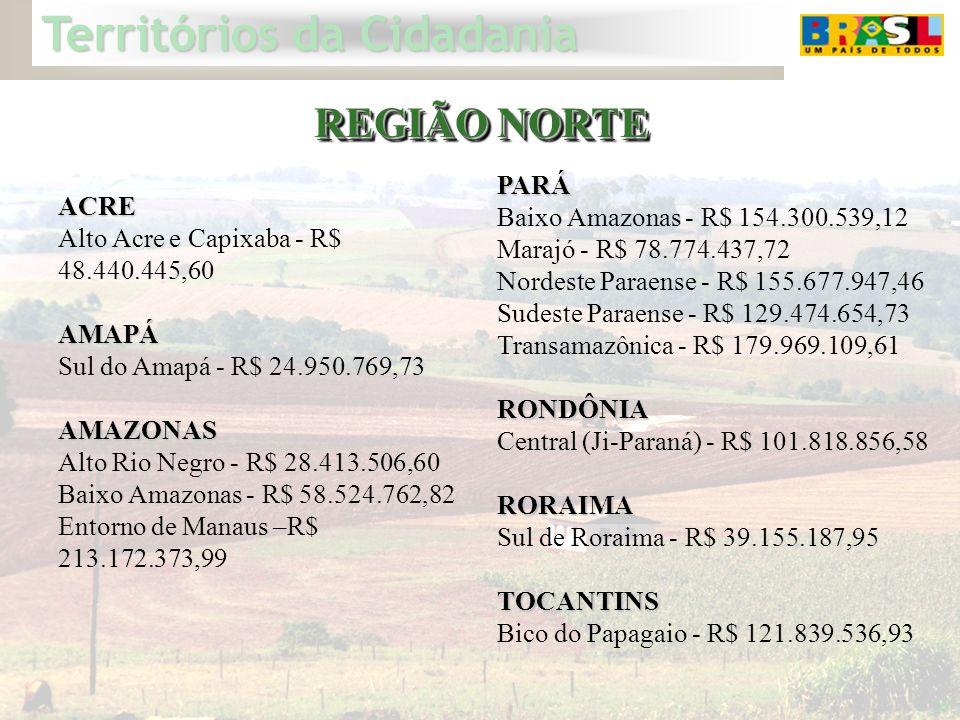 Territórios da Cidadania 26 ACRE Alto Acre e Capixaba - R$ 48.440.445,60 AMAPÁ Sul do Amapá - R$ 24.950.769,73 AMAZONAS Alto Rio Negro - R$ 28.413.506