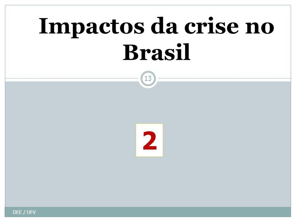 DEE / UFV 13 Impactos da crise no Brasil 2