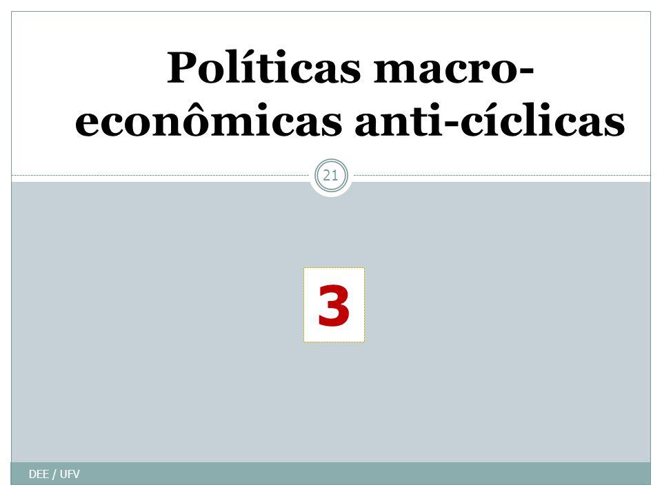DEE / UFV 21 Políticas macro- econômicas anti-cíclicas 3
