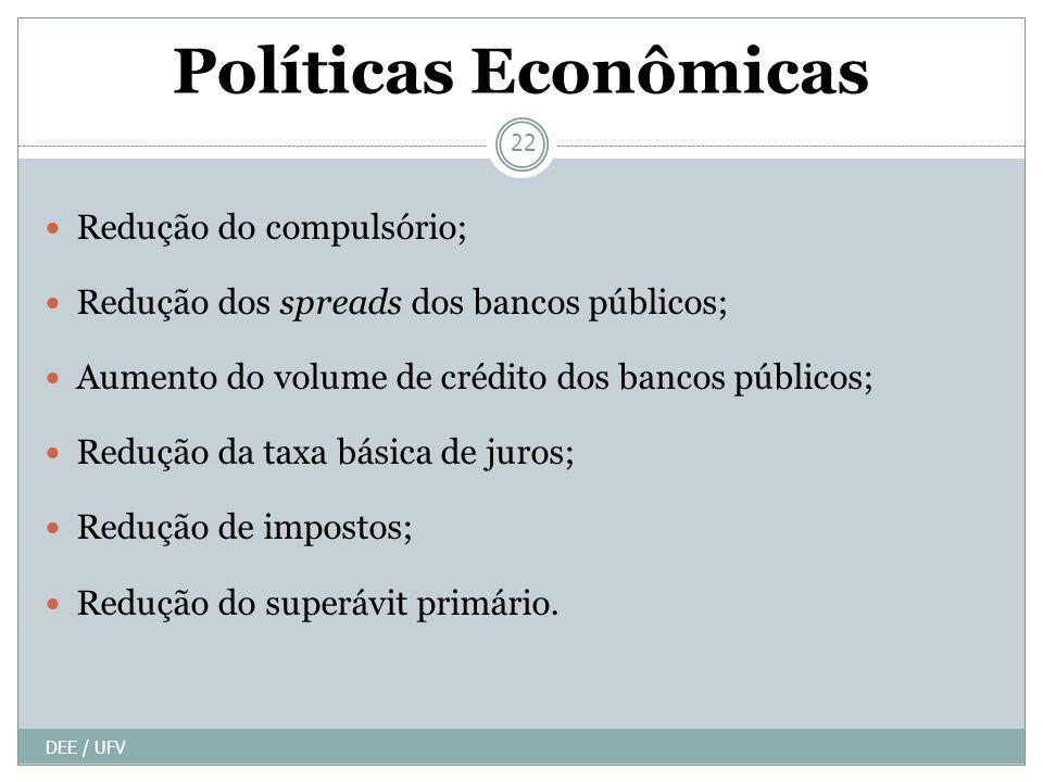 Políticas Econômicas DEE / UFV 22 Redução do compulsório; Redução dos spreads dos bancos públicos; Aumento do volume de crédito dos bancos públicos; Redução da taxa básica de juros; Redução de impostos; Redução do superávit primário.