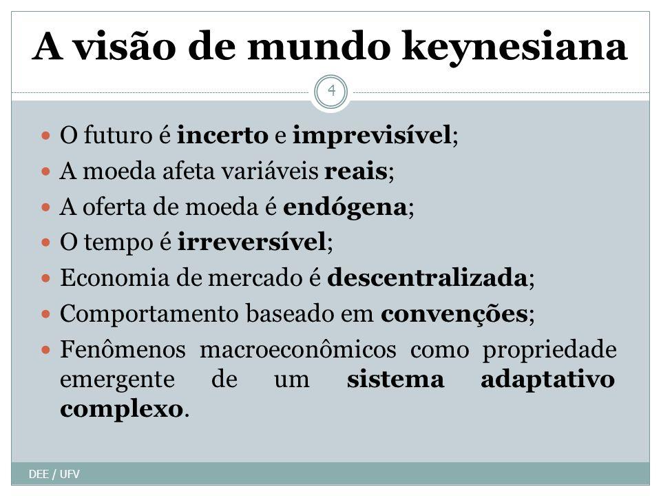 A visão de mundo keynesiana DEE / UFV 4 O futuro é incerto e imprevisível; A moeda afeta variáveis reais; A oferta de moeda é endógena; O tempo é irreversível; Economia de mercado é descentralizada; Comportamento baseado em convenções; Fenômenos macroeconômicos como propriedade emergente de um sistema adaptativo complexo.