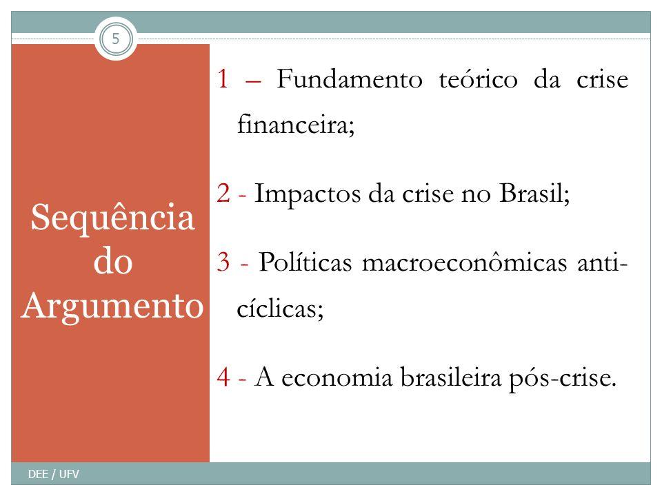 Sequência do Argumento 1 – Fundamento teórico da crise financeira; 2 - Impactos da crise no Brasil; 3 - Políticas macroeconômicas anti- cíclicas; 4 -