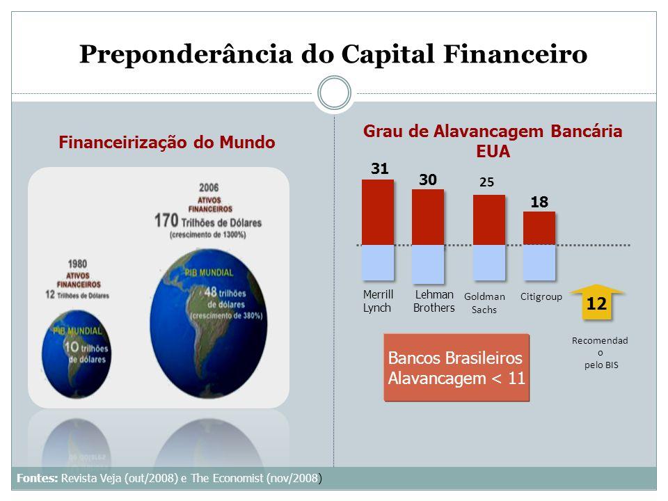 Preponderância do Capital Financeiro Financeirização do Mundo 12 Recomendad o pelo BIS 18 Citigroup 25 Goldman Sachs 30 Lehman Brothers 31 Merrill Lyn