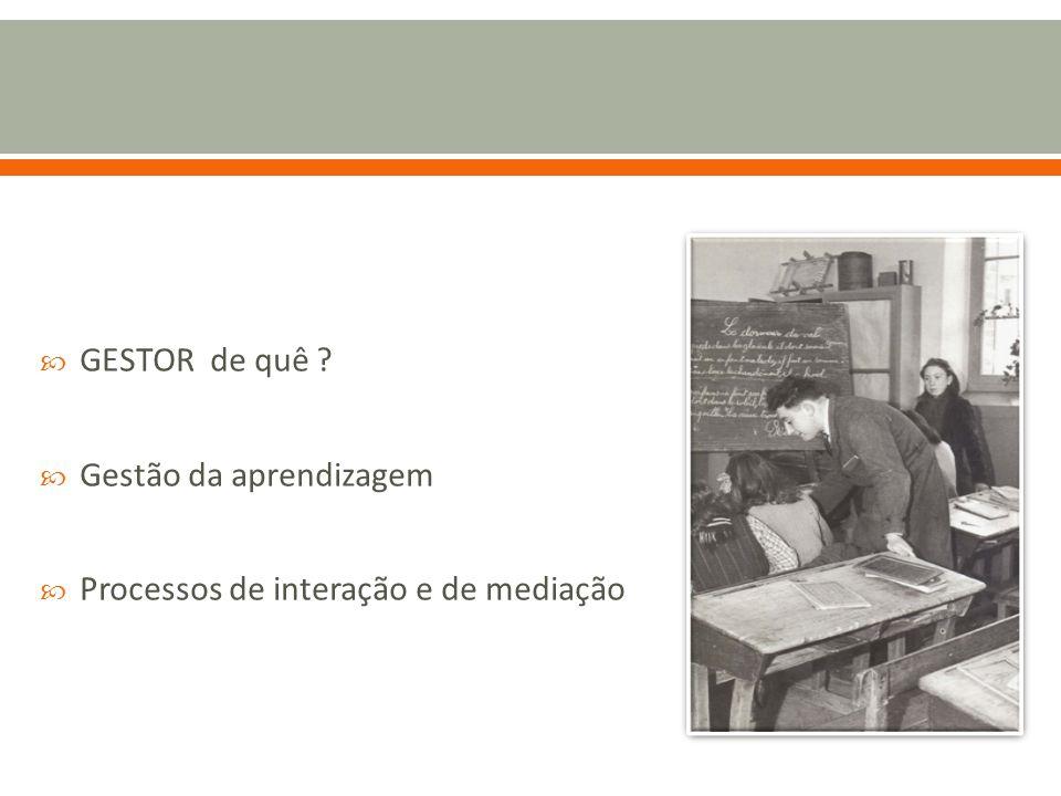 Sujeito que aprende e o objeto do conhecimento Entre eles espaço de mediação Clima de sala de aula...